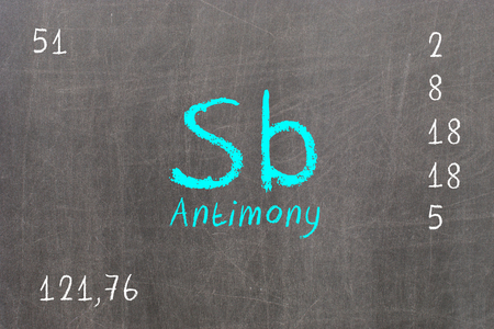 Isolated blackboard with periodic table, Antimony, Chemistry