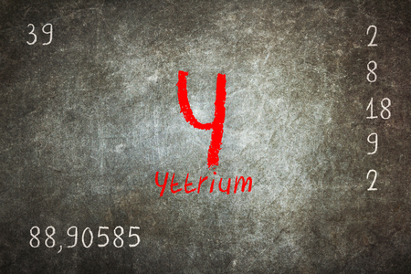 Isolated blackboard with periodic table, Yttrium, chemistry