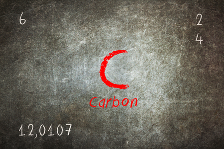 Isolated blackboard with periodic table, Carbon, Chemistry