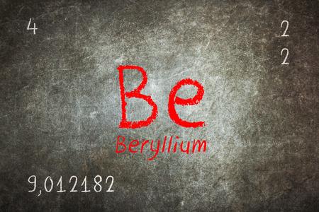 neutrons: Isolated blackboard with periodic table, Beryllium, Chemistry