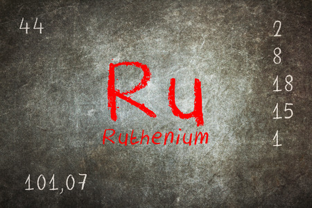 atomic symbol: Isolated blackboard with periodic table, Ruthenium, Chemistry