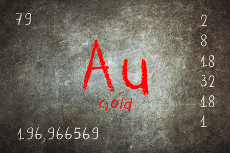 atomic symbol: Isolated blackboard with periodic table, Gold, Chemistry