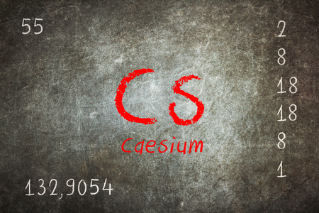 Isolated blackboard with periodic table, Caesium, Chemistry