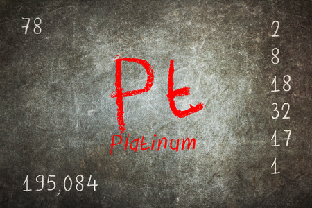 Isolated blackboard with periodic table, Platinum, Chemistry