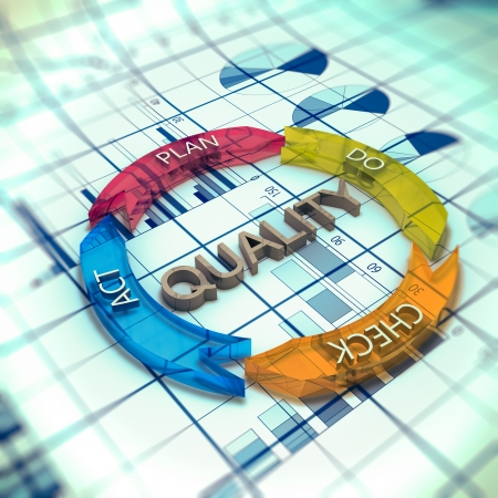 quality process concept 3d rendering  Stock Photo