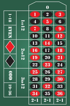 roulette layout: European Roulette table vector