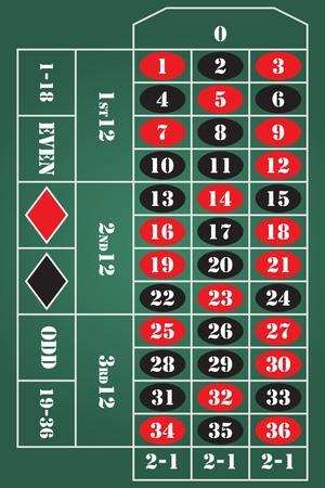 roulette: Europeo vettore tavolo della roulette