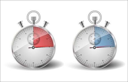 Deux chronomètres. Le temps mesuré est de quinze secondes: à l'heure, en retard.