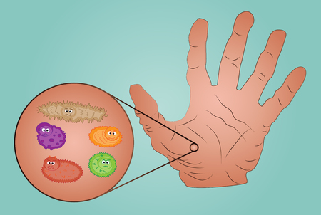Image of dirty hand and the germs in the magnifying