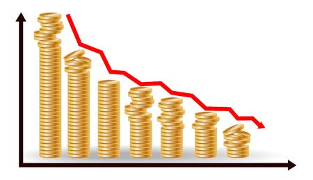 Abnehmende Münzstapel mit nach unten gehender Grafik. Konzept für den finanziellen Fall