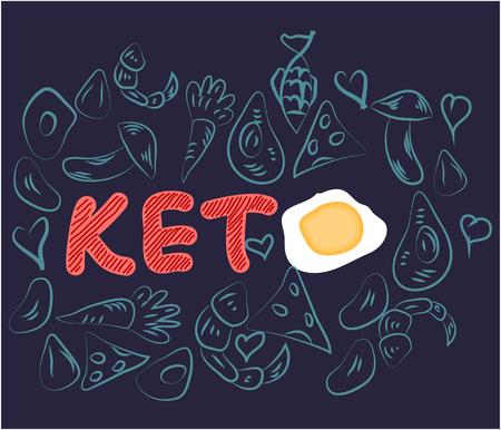 hand lettering quote - I love Keto. Keto diet slogan for banner, t-shirt design