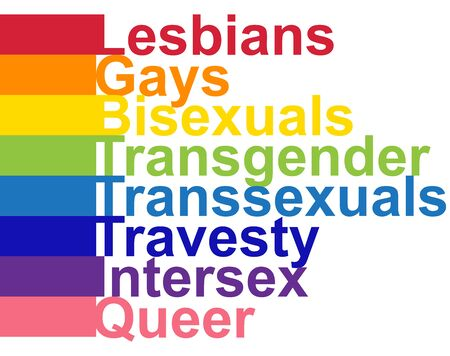 LGBT concept, motivating phrase in the colors of the rainbow. Decoding abbreviations LGBT. Lesbian, Gay, Bisexual, Transgender, Transsexual, Travesty, Intersex, Queer Illustration