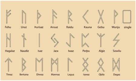 Set of Old Norse Scandinavian runes. Rune alphabet. Occult symbols Stock Illustratie