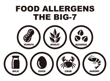 Seven major food allergens, wheat, milk, eggs, peanuts, crab, shrimp and buckwheat