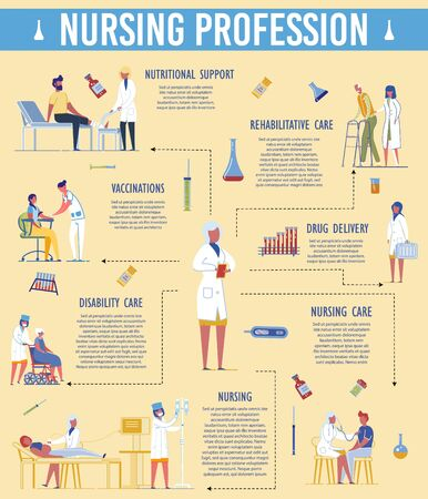 Nursing Profession Responsibility. Disability Care, Drip Chamber, Vaccination, Nutritional Support, Rehabilitative, Drug Delivery Vector Illustration. Nurse Job Training, Education, Classes