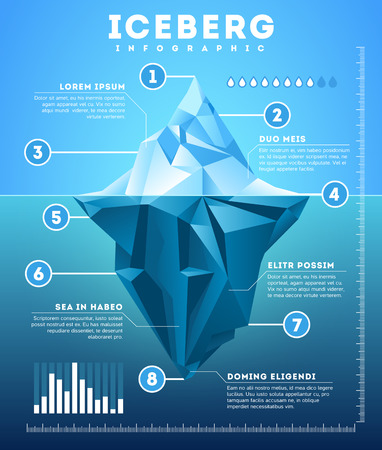 Vector iceberg infographic. Iceberg template business metaphor, financial info polygon iceberg illustration  イラスト・ベクター素材