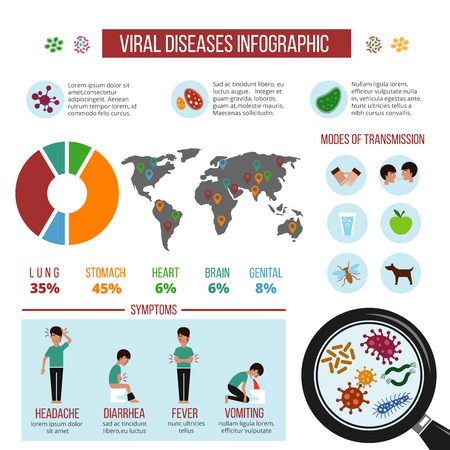 vomiting: Epidemic, viral diseases, virus distribution map vector infographic template. Medical science statistics and microbiology epidemic virus. Graphic global epidemic illustration