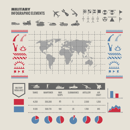 offensive: Military strategy map. Strategy military map for war, map to game with warship tank and soldier. Vector illustration infographic