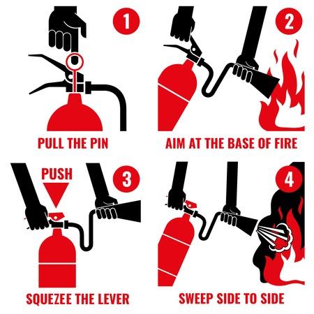 Estintore etichette istruzione Vector set. Istruzione estintore e protezione del fuoco con l'estintore illustrazione