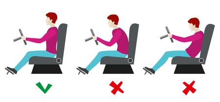 Correcte en slechte zitposities voor bestuurder. Man zit op stoel correct. Gezonde correcte houding voor bestuurder. Vector illustratie infographics