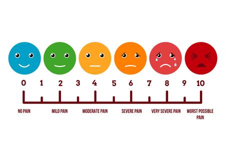 Pain scale faces. Vector scale pain and illustration measurement pain