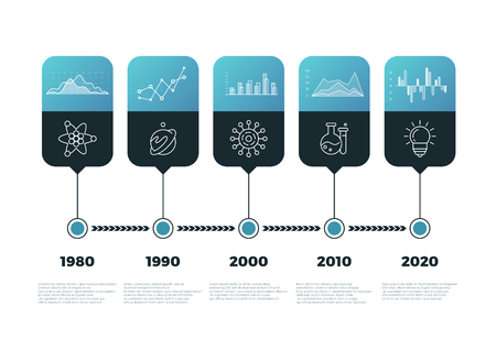 business analysis: Timeline chart infographic with template. Infographic presentation with timeline, illustration data with info diagram and timeline
