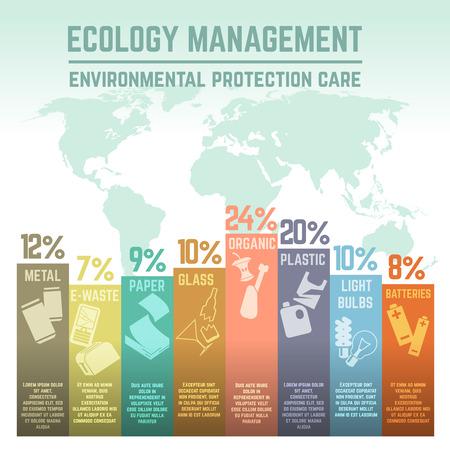 separacion de basura: Gesti�n de residuos y la ecolog�a infograf�a protecci�n del medio ambiente. Gr�fico de la basura en el mundo, la basura de separaci�n de la gesti�n, ilustraci�n vectorial