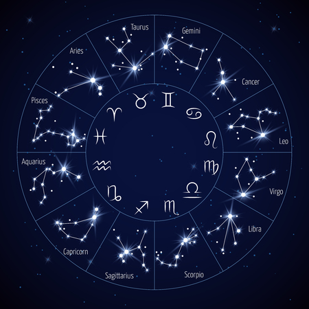 Zodiac constellation map with leo virgo scorpio libra aquarius sagittarius pisces capricorn taurus aries gemini cancer symbols vector illustration Çizim