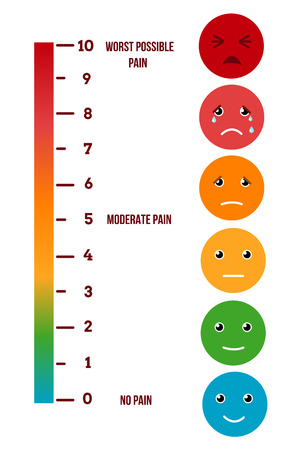 pain scale: Pain rating scale. Visual pain vector chart. Measurement level illness illustration