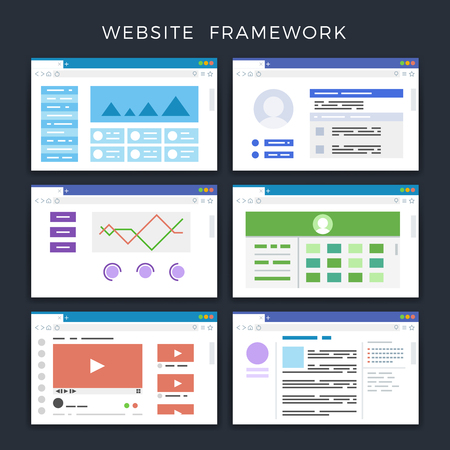 website window: Web site page templates, layouts, website wireframes vector. Set of architecture webpage interface illustration