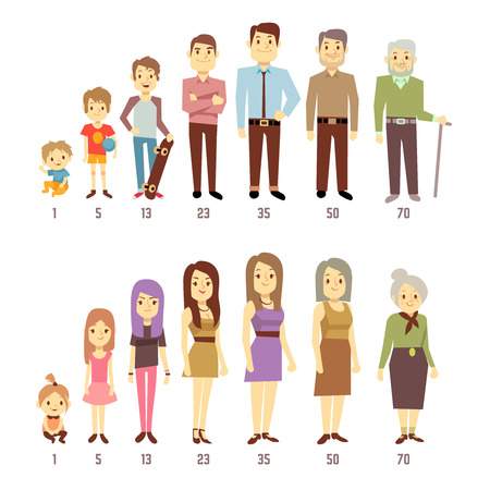 People generations at different ages man and woman from baby to old. Mother, father and young teenager, boyand girl illustration Vettoriali