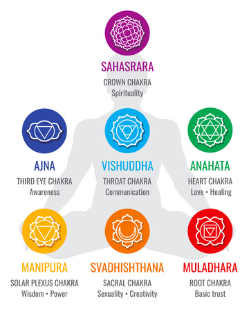 third eye: Spiritual indian chakra symbols, sacred geometry religion vector icons. Love and healing, solar and plexus illustration