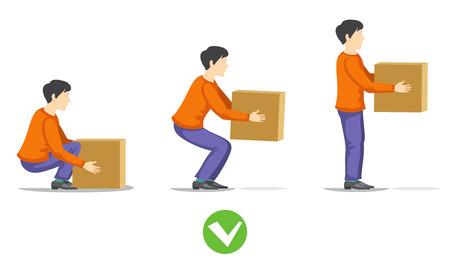 Veiligheid juiste tillen van zware doos vector illustratie. Instructie juiste lading lifting, rechts werk tillen voorwerp
