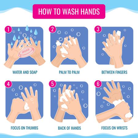 Les mains sales laver correctement médical hygiène vecteur infographique. Lave-main pour salle de bains, illustration sanitaire pour la main Vecteurs