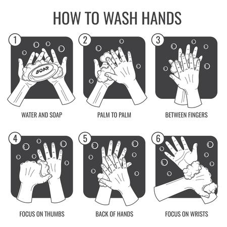 instrucción de lavado de manos. Función manos limpias iconos vectoriales higiene. Procedimiento de lavado de manos, lavar la instrucción de la mano con la ilustración de la espuma