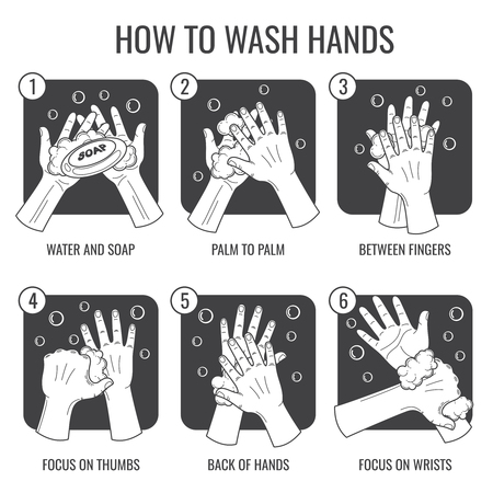 Hand washing instruction. clean hands hygiene vector icons set. Procedure washing hand, instruction of hand wash with foam illustration Vettoriali