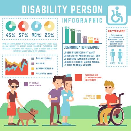 Disabilità, disabilità, persone infettive portatori di handicap. Disabilitati persone invalide informazioni banner, illustrazione delle statistiche persone disabili disabili