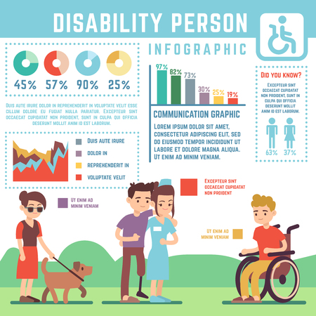 Discapacidad de atención, discapacitados, personas discapacitadas infografía vectorial. Deshabilitado personas inválidas banner información, ilustración de estadísticas personas con discapacidad médica