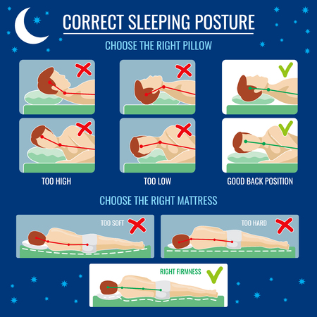 worst: Best and worst sleep positioning. Comfortable bed with orthopedic pillow and mattress for correct sleeping posture. Correct orthopedic comfortable pillow illustration