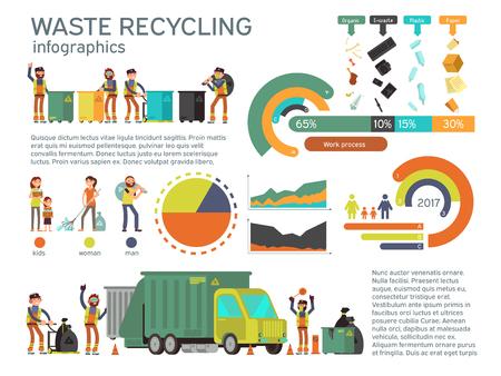 niños reciclando: Gestión de residuos y recolección de basura para el reciclaje de infografía vectorial.