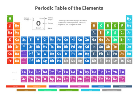 uranium: Chemical periodic table of elements with color cells vector illustration. Periodic element chemistry table illustration Illustration