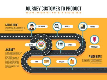 mapa de vector de tráfico de viaje de movimiento de movimiento con el puente curvado y iconos de compras . cliente al servicio de servicio ilustración Ilustración de vector