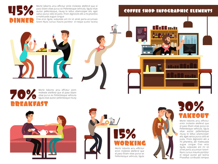 Cafe, coffee shop with meeting and drinking coffee people vector infographic. Shop coffee drink, cafe service info illustration