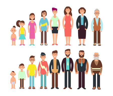 成長する人々のステージ。子供、ティーンエイジャー、大人、老人と女性のベクトルキャラクターセット