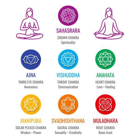Human energy chakra system, asana icons set illustration.