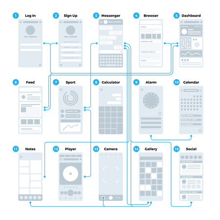Ux ui application interface flowchart. Mobile wireframes management sitemap vector mockup Иллюстрация