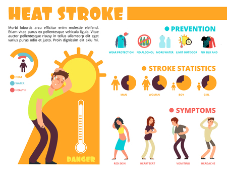 Temperature heat, different methods of sun stroke protection and symptoms infographics with cartoon people characters Vettoriali