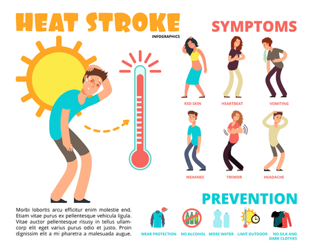 Heat stroke risk symptom and prevention template design