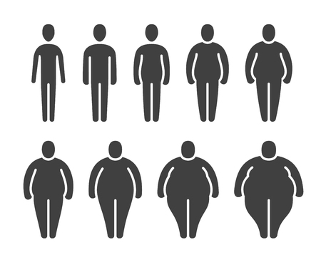 Thin, normal, fat overweight body stick figures. Different proportions of people bodies. Obese classification vector icons isolated Illustration
