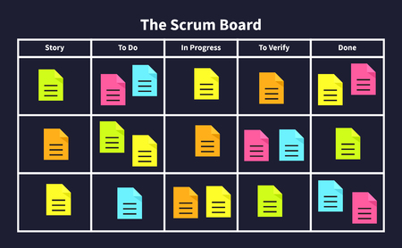 Scrum task board with sticky notes for agile software development. Visual team project management vector illustration Archivio Fotografico - 102409131